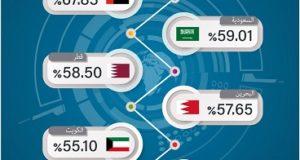 Image 3- Infographic- Arabic